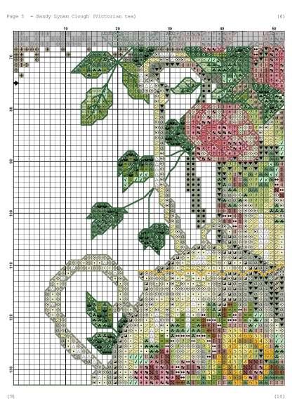 Página del gráfico de punto de cruz TEAROSES