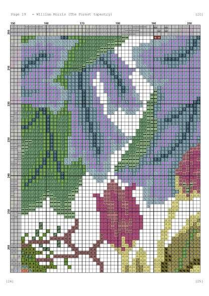 Página del gráfico de punto de cruz PEACOCK-4