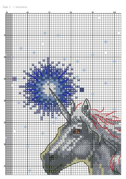 Página del gráfico de punto de cruz UNICORN-2