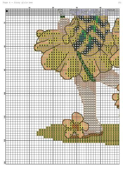 Página del gráfico de punto de cruz INFBEE-1