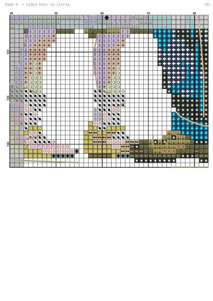 Página del gráfico de punto de cruz INFCOUPLE-1