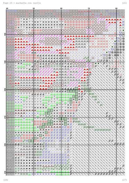 Página del gráfico de punto de cruz PERNUDE-3
