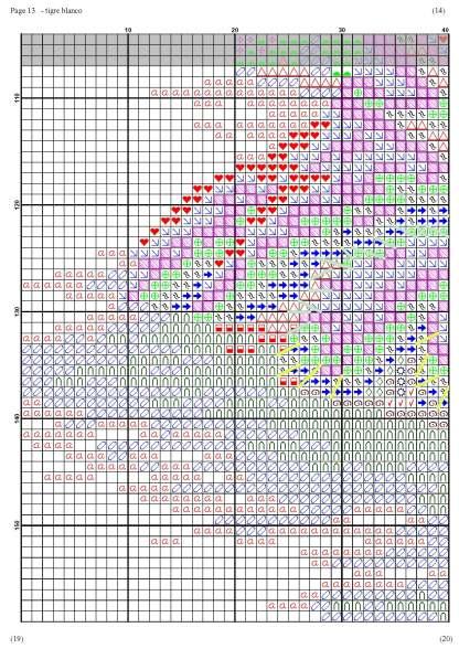 Página del gráfico de punto de cruz ANITIG-5