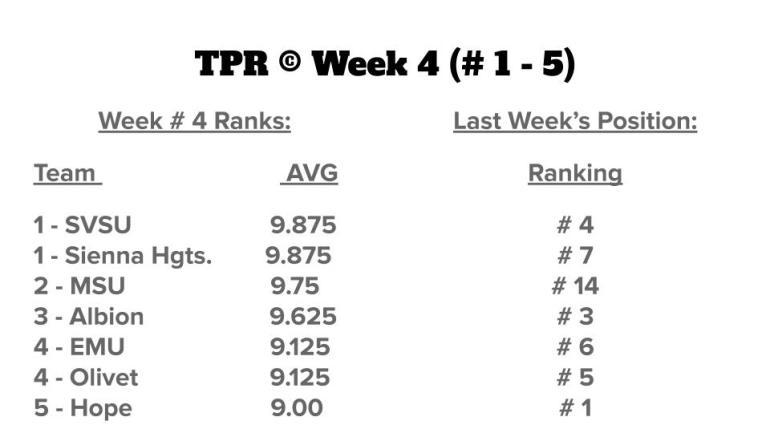 TPR © Week 4