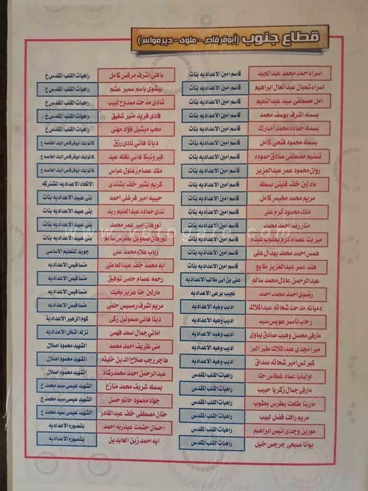 نتيجة الشهادة الاعدادية محافظة المنيا - نتيجة الصف الثالث الاعدادي الترم الثاني 2020 6
