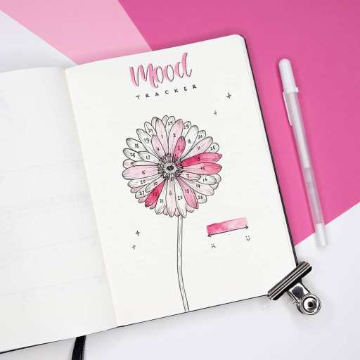 beautiful pink floral mood tracker made by dutch_dots on instagram. Mood tracker spread for bullet journal