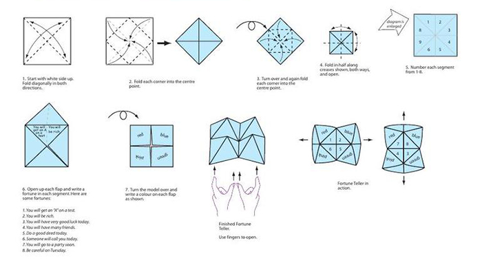 Amazon.com: 12 Steps to Folding a Paper Fortune Teller - NEW Fine ... | 391x700
