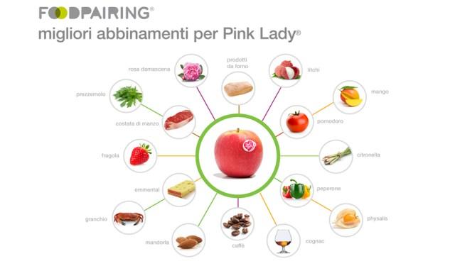 pinklady foodpairing