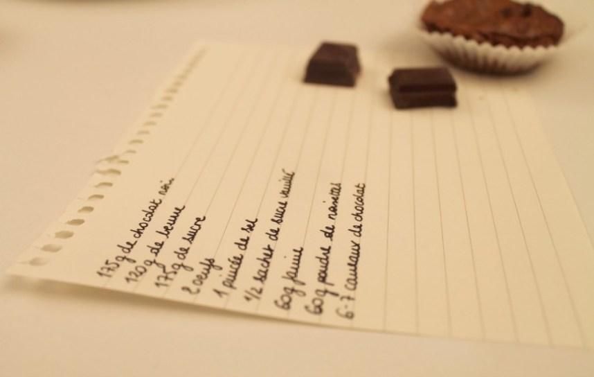 De vilains petits moelleux chocolat-noisettes ont copié sur le Nutella - Miss Blemish