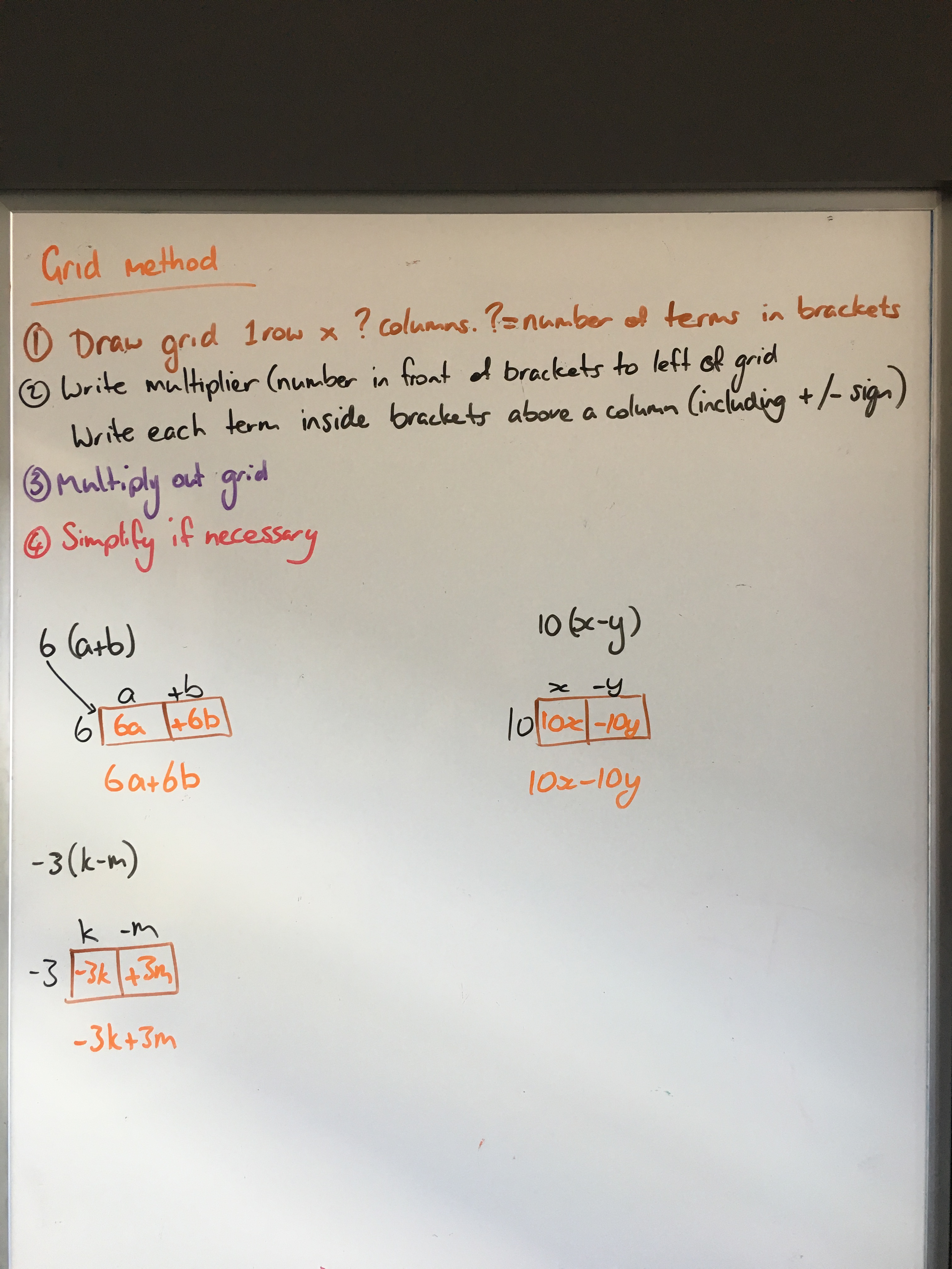 Algebra Simplifying Expanding Amp Factorising