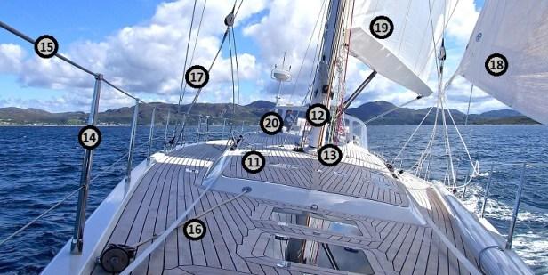 Composition bateau