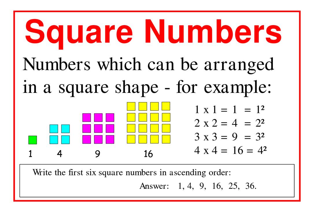 Prime Composite Squares Amp Factors