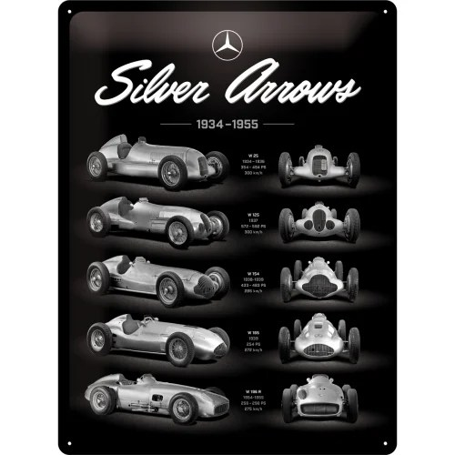 Mercedes-Benz - Silver Arrows Chart