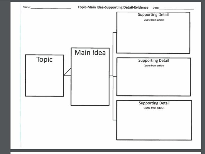 summarizing-organizer