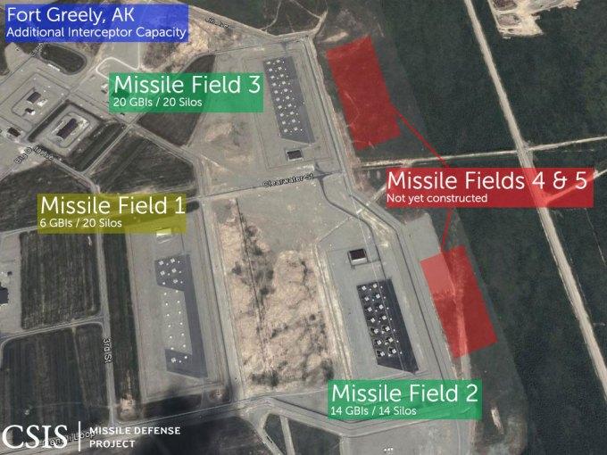 Fort Greely Additional Interceptor Capacity