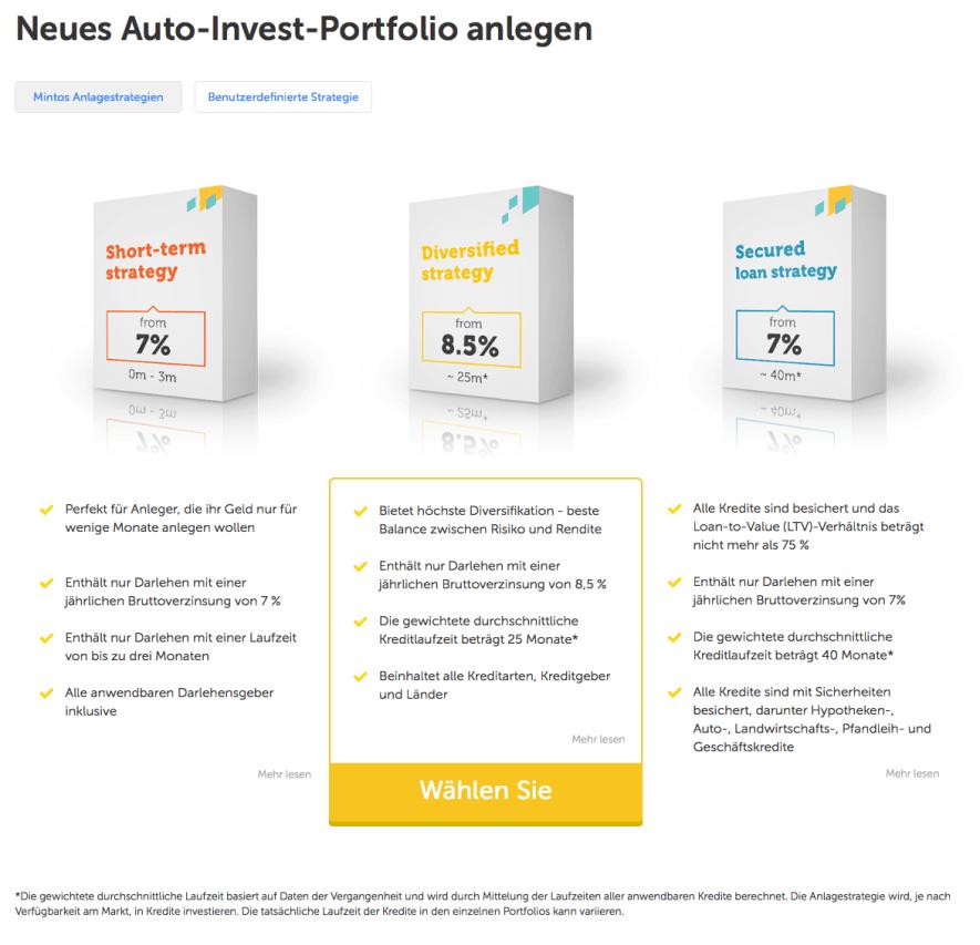 Investieren in P2P Kredite - Mintos AutoInvest 2