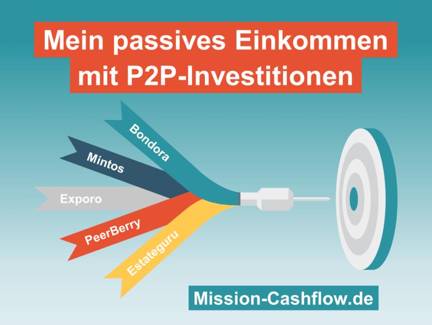 1. Quartal 2019: Mein passives Einkommen mit P2P-Investitionen