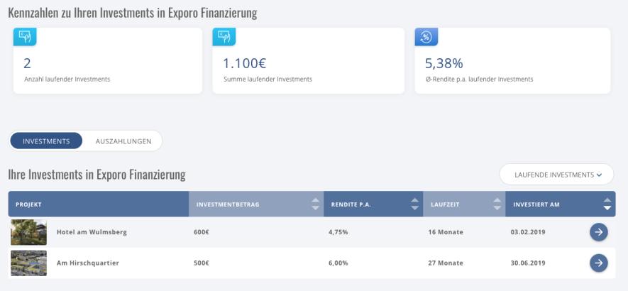 Übersicht P2P - Exporo Finanzierung Stand Q2-19