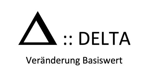 Die Griechen beim Optionshandel - Delta v2
