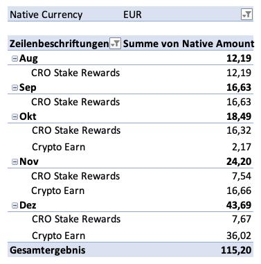 Crypto Earn Lending mit Crypto.com - Steuern vs. Excel