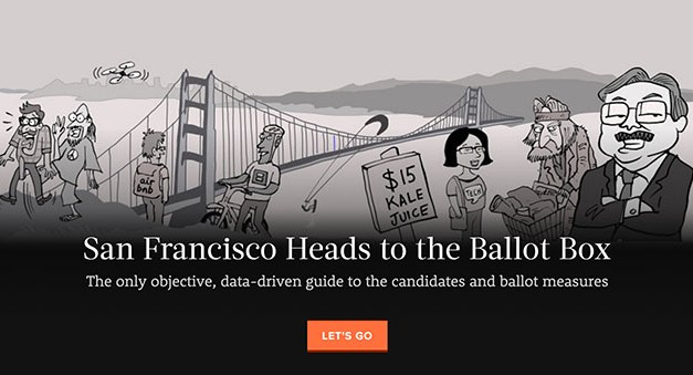 Community View: Crowdpac's Not So Nonpartisan SF Endorsements