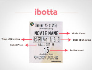 Ibotta movie