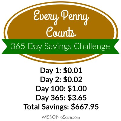 Want to know the best way to save this year? Try a 365 Day Savings Challenge. Just a Penny a Day adds up!