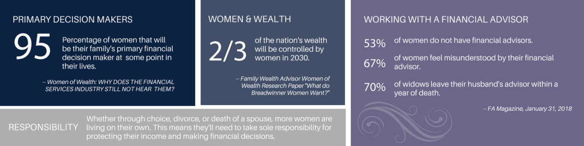 Working With a Female Financial Advisor