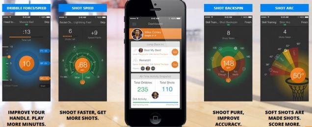Mit der passenden App erhält der Spieler einen umfassenden Leistungsüberblick und Verbesserungsvorschläge. / Quelle: http://www.94fifty.de