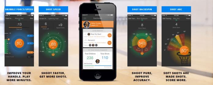 94Fifty App
