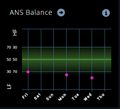 ANS Balance Emfit QS