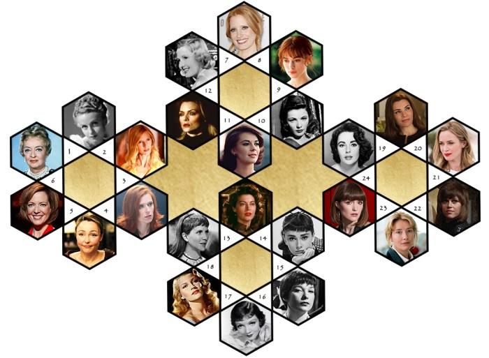 acteurs favoris