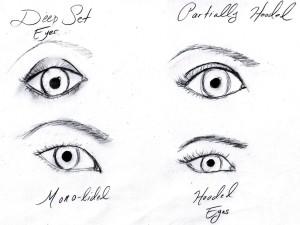 eyes, eye shape, drawings of eyes