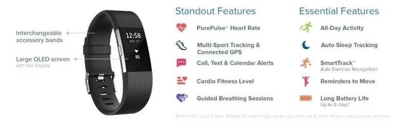 burn calories with a fitbit