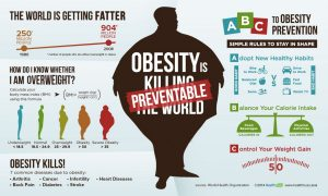 "Stop Conflating ""Fat"" with ""Obese"" - Obesity is not Fabulous -"