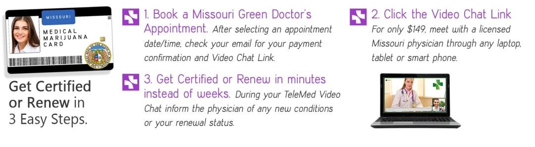 Missouri Green Doctors, how to renew your medical marijuana card