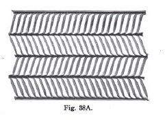 fig 38A MetalLath Handbook Dec. 1914