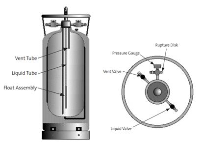 Nitrogen cryogenic cylinder (liquid phase)