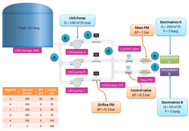 illustration-for-pressure-loss-calculation