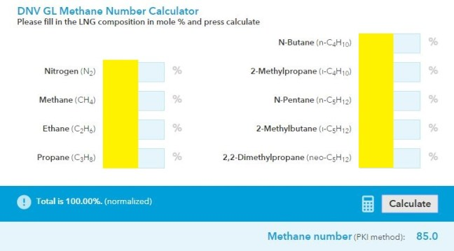 Methane Number as Calculated from DNV MN Calculator