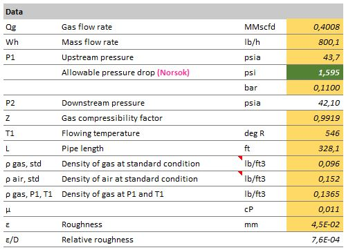Data for natural gas line sizing