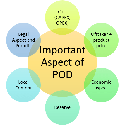 Important aspect of POD