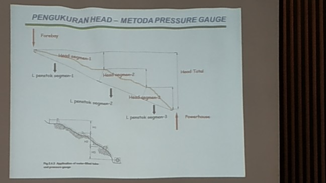 Head measurement by using pressure gauge method