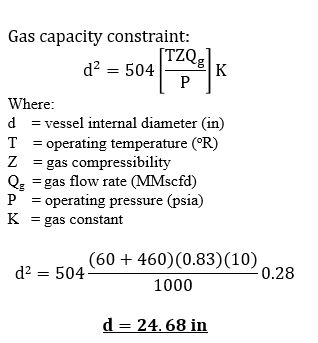 Gas capacity constraint