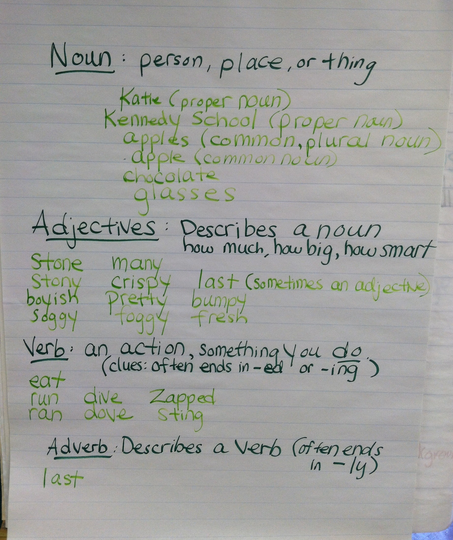Adjectives  Nouns  Verbs  Adverbs     Miss Rose s Third Grade Blog anchor adjectives