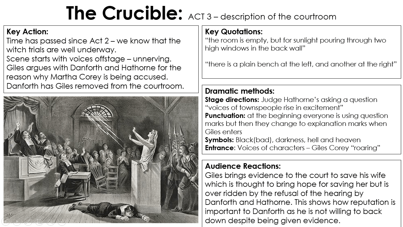 The Crucible Revision Of Key Parts Act 3 Miss Ryan S