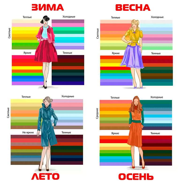Картинки по запросу цветотип
