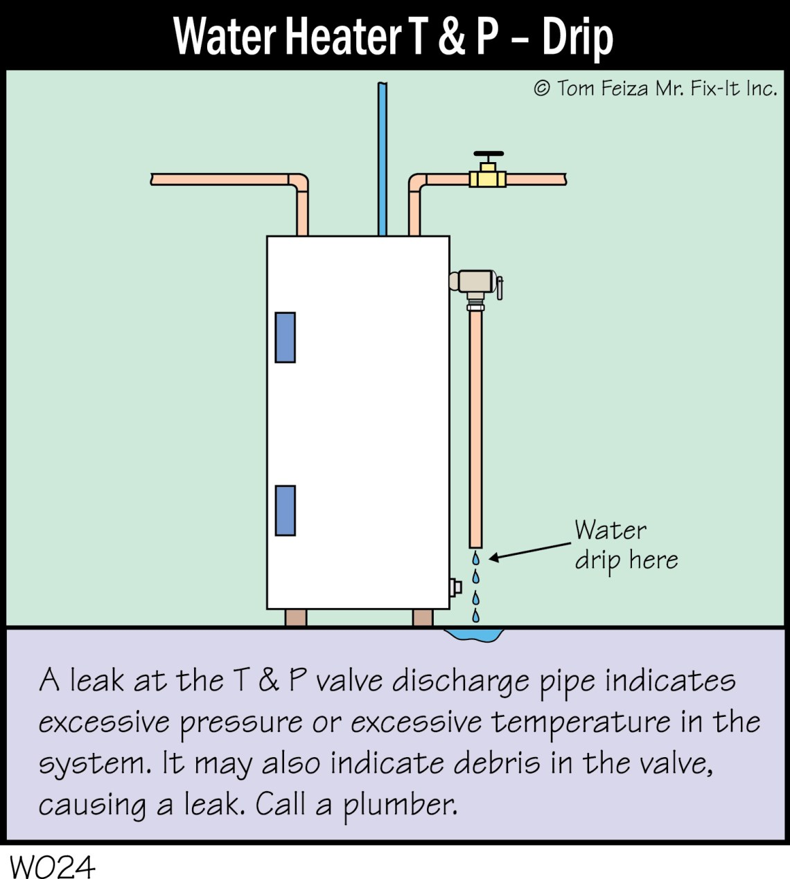 Image Result For How To Fix A Leaking Water Heater Drain Valve