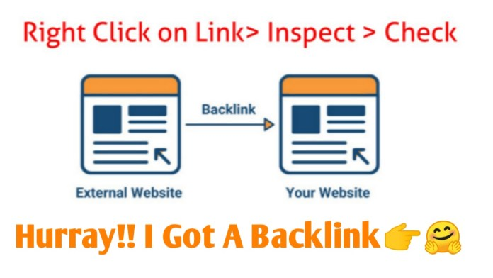 What are Backlinks? Best & Top 10 Types of Backlinks in Hindi