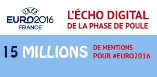 phase poule bilan euro 2016